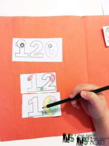 Multiplication and Division Fact Families Art and Math Activity